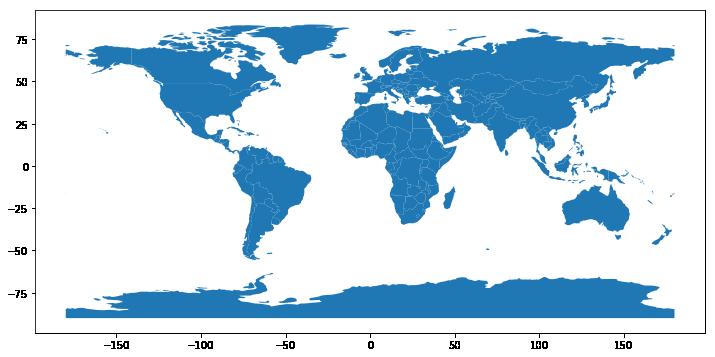 system informacji przestrzennej - mapa świata