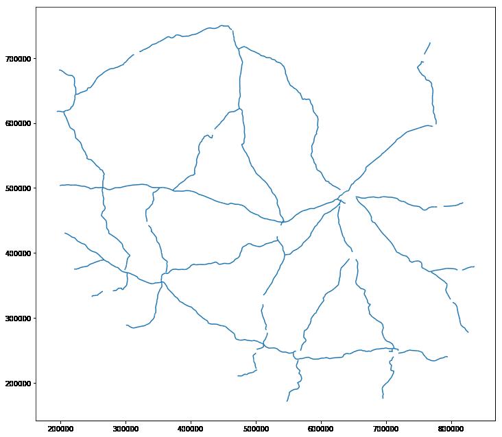 system informacji drogowej dla Polski