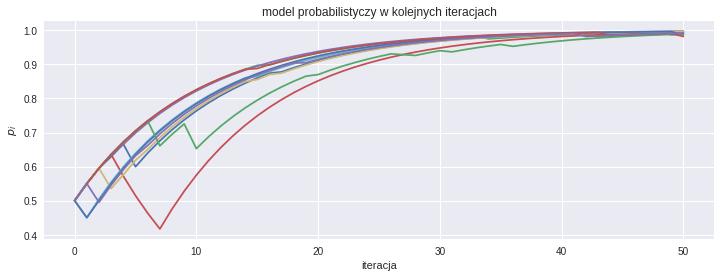 algorytm PBIL - model probabilistyczny